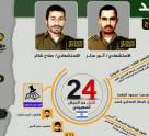 """23 عاماً مضت على العملية التي هزت """"الاحتلال""""وقتلت 24 """"اسرائيلياً"""""""